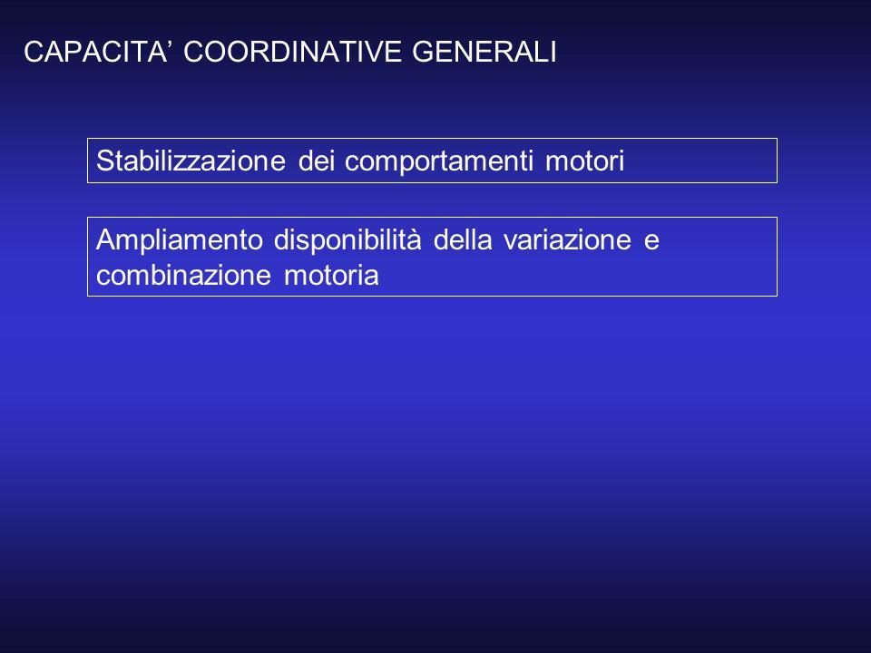 CAPACITA' COORDINATIVE GENERALI Stabilizzazione dei comportamenti motori Ampliamento disponibilità della variazione e combinazione motoria