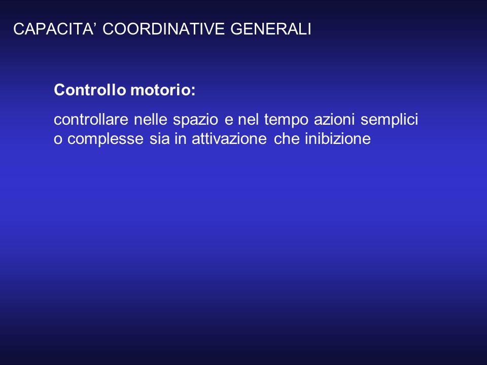 CAPACITA' COORDINATIVE GENERALI Controllo motorio: controllare nelle spazio e nel tempo azioni semplici o complesse sia in attivazione che inibizione