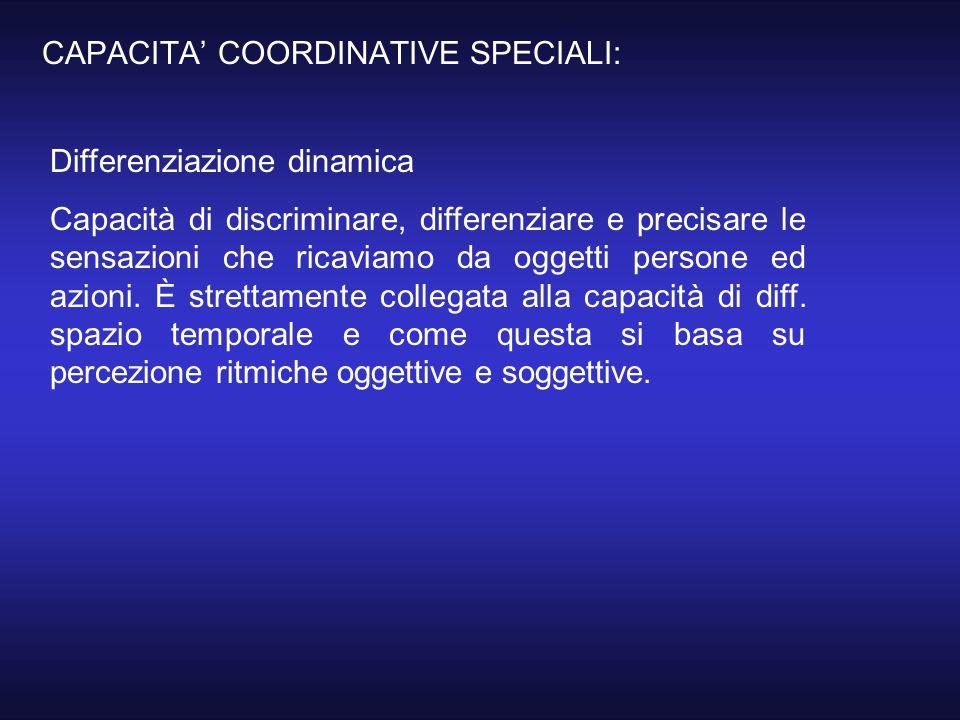 CAPACITA' COORDINATIVE SPECIALI: Differenziazione dinamica Capacità di discriminare, differenziare e precisare le sensazioni che ricaviamo da oggetti