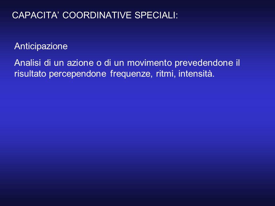 CAPACITA' COORDINATIVE SPECIALI: Anticipazione Analisi di un azione o di un movimento prevedendone il risultato percependone frequenze, ritmi, intensi