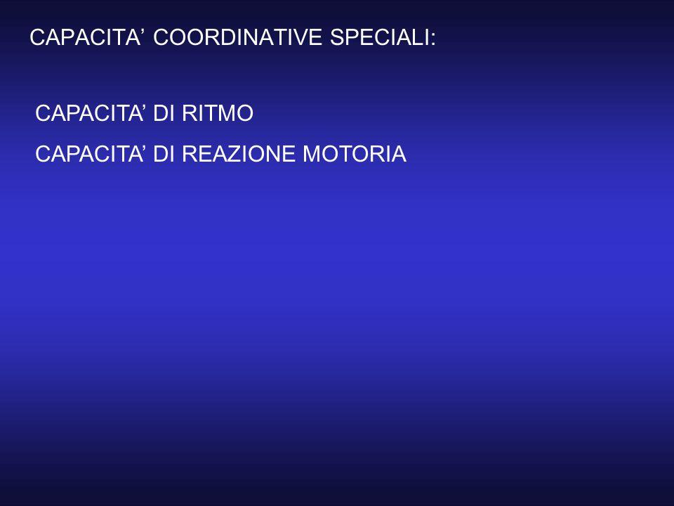 CAPACITA' COORDINATIVE SPECIALI: CAPACITA' DI RITMO CAPACITA' DI REAZIONE MOTORIA