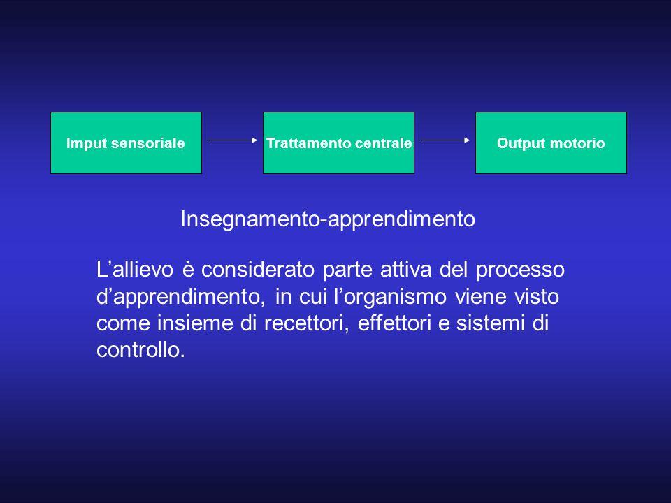 Imput sensorialeTrattamento centraleOutput motorio Insegnamento-apprendimento L'allievo è considerato parte attiva del processo d'apprendimento, in cu
