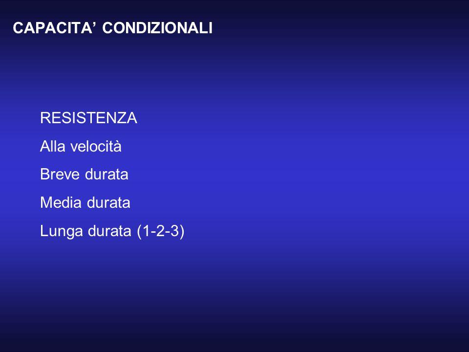 CAPACITA' CONDIZIONALI RESISTENZA Alla velocità Breve durata Media durata Lunga durata (1-2-3)