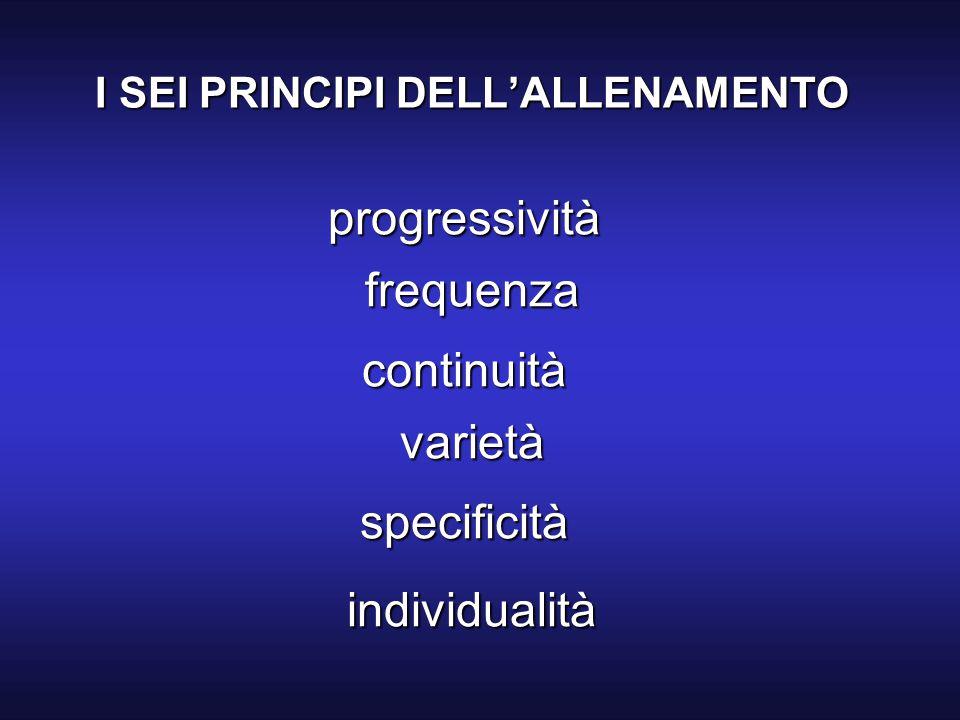I SEI PRINCIPI DELL'ALLENAMENTO specificità frequenza progressività varietà individualità continuità