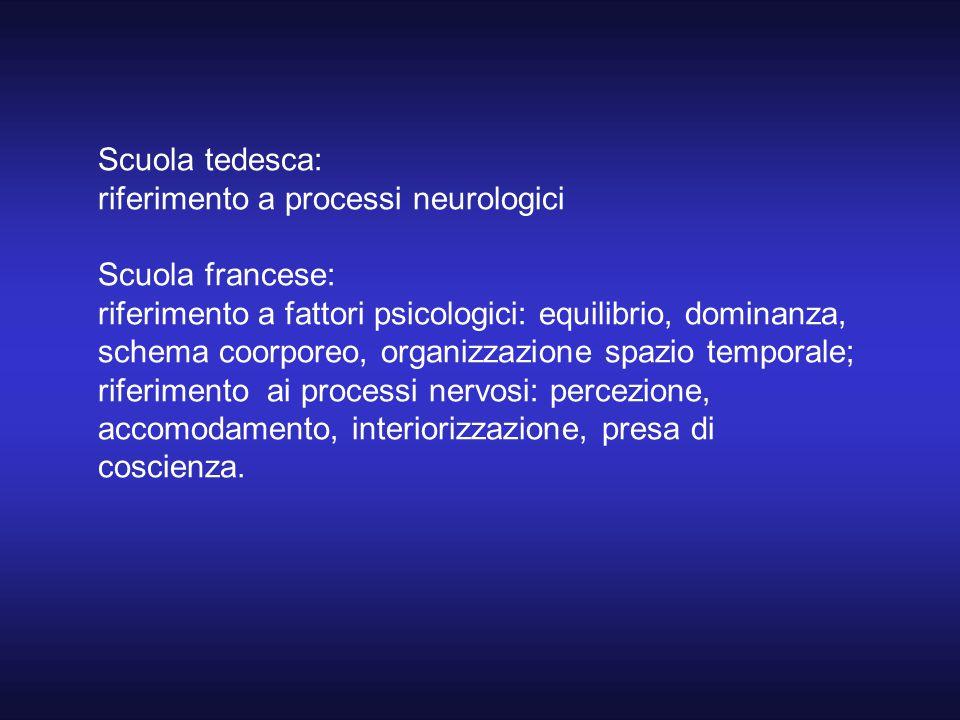 Scuola tedesca: riferimento a processi neurologici Scuola francese: riferimento a fattori psicologici: equilibrio, dominanza, schema coorporeo, organi