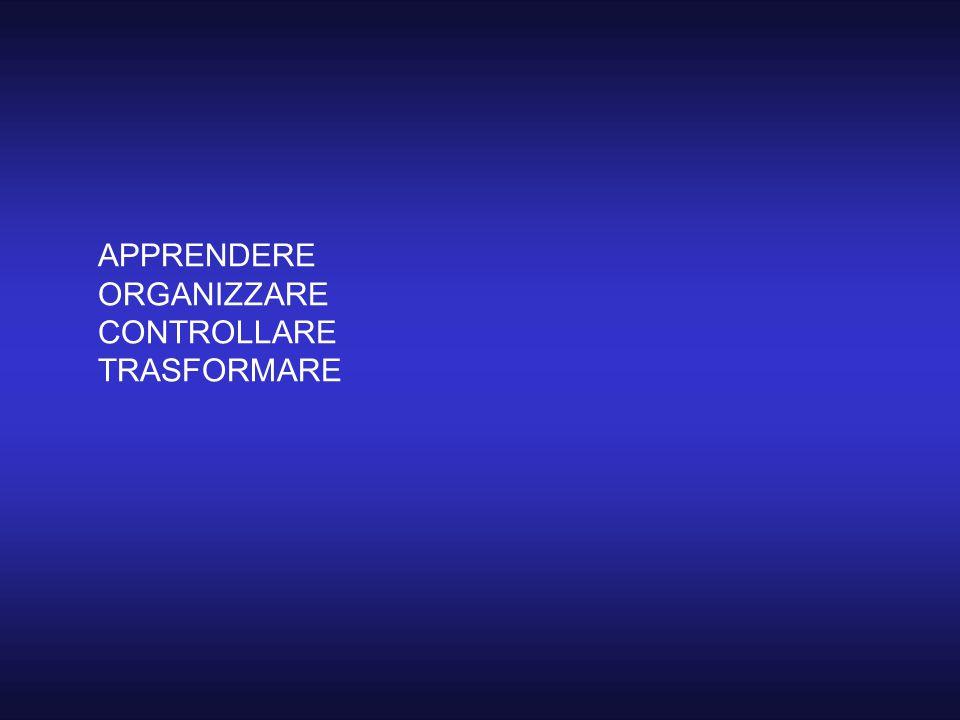 APPRENDERE ORGANIZZARE CONTROLLARE TRASFORMARE
