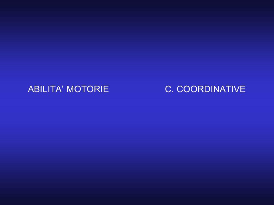 ABILITA' MOTORIEC. COORDINATIVE