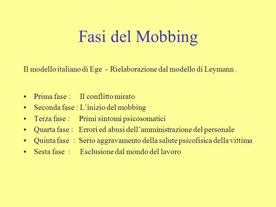 Fasi del Mobbing Il modello italiano di Ege - Rielaborazione dal modello di Leymann. Prima fase : Il conflitto mirato Seconda fase : L'inizio del mobb