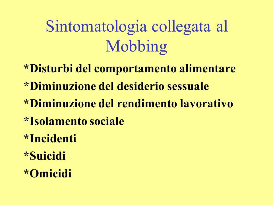 Sintomatologia collegata al Mobbing *Disturbi del comportamento alimentare *Diminuzione del desiderio sessuale *Diminuzione del rendimento lavorativo