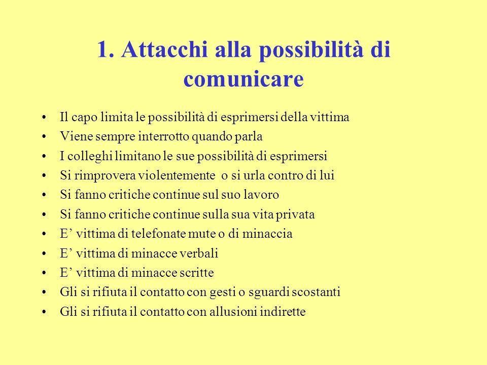 1. Attacchi alla possibilità di comunicare Il capo limita le possibilità di esprimersi della vittima Viene sempre interrotto quando parla I colleghi l