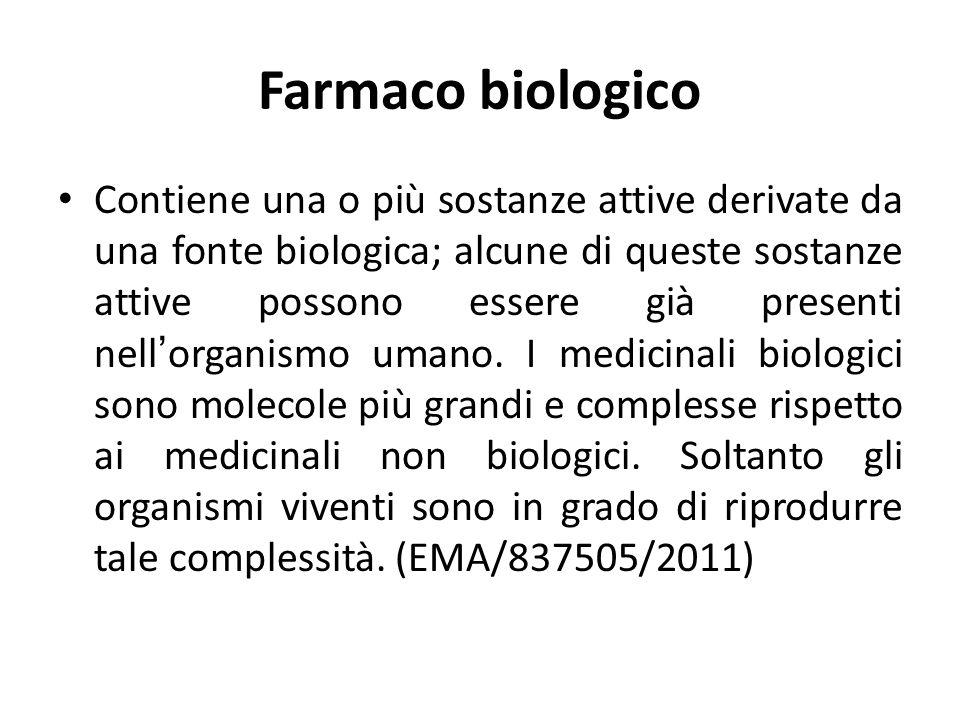 Farmaco biologico Contiene una o più sostanze attive derivate da una fonte biologica; alcune di queste sostanze attive possono essere già presenti nel