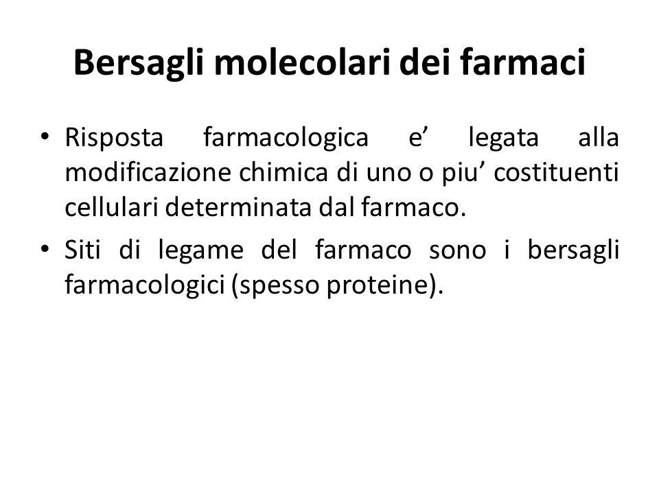 Bersagli molecolari dei farmaci Risposta farmacologica e' legata alla modificazione chimica di uno o piu' costituenti cellulari determinata dal farmac