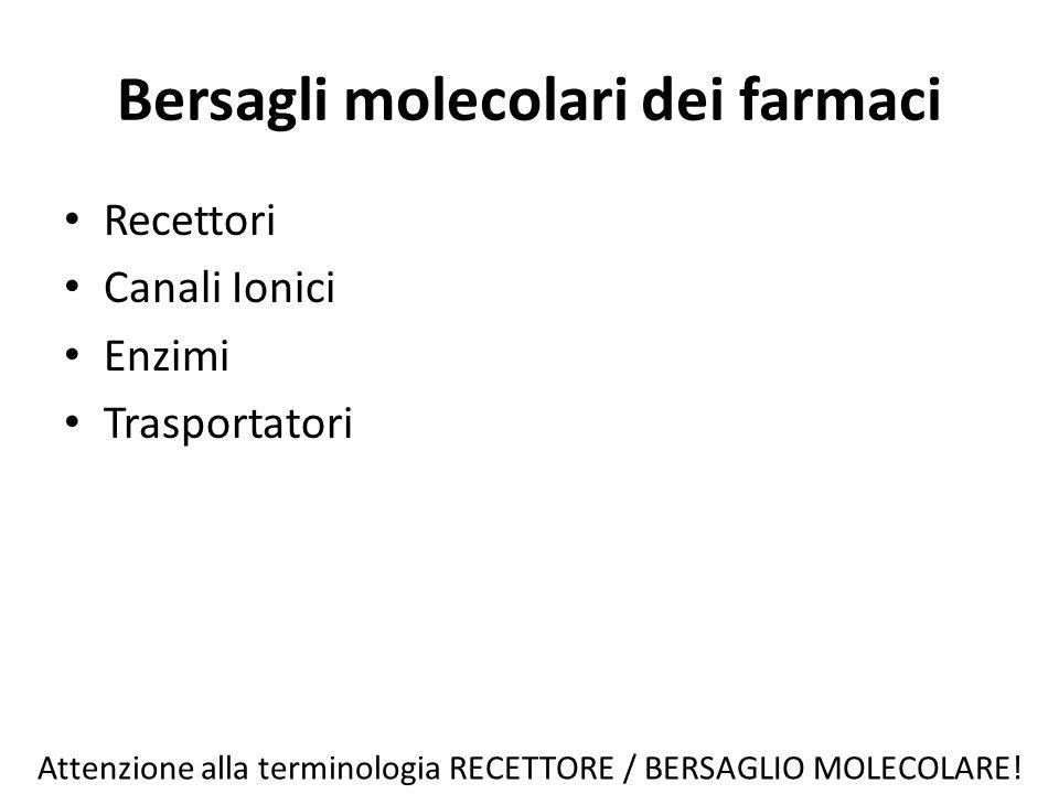 Bersagli molecolari dei farmaci Recettori Canali Ionici Enzimi Trasportatori Attenzione alla terminologia RECETTORE / BERSAGLIO MOLECOLARE!
