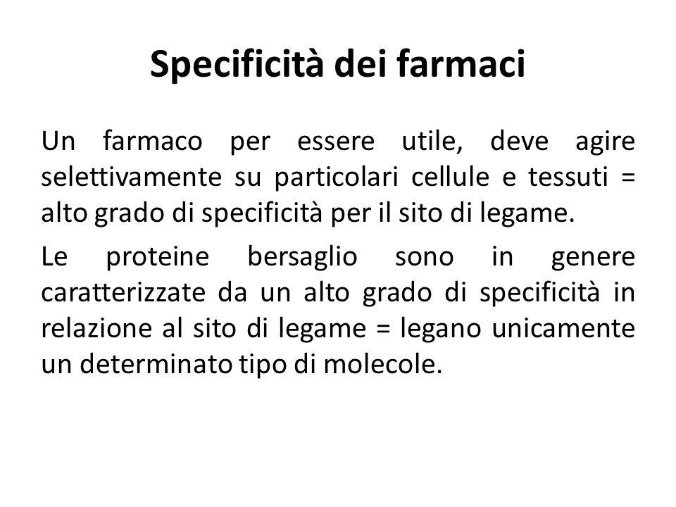 Specificità dei farmaci Un farmaco per essere utile, deve agire selettivamente su particolari cellule e tessuti = alto grado di specificità per il sit