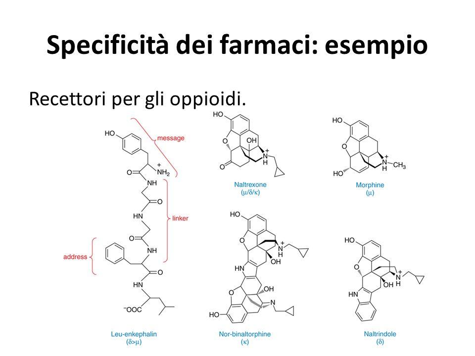Specificità dei farmaci: esempio Recettori per gli oppioidi.