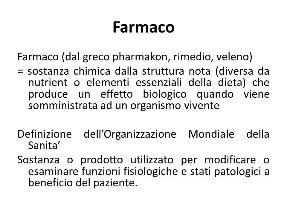 Farmaco Farmaco (dal greco pharmakon, rimedio, veleno) = sostanza chimica dalla struttura nota (diversa da nutrient o elementi essenziali della dieta)
