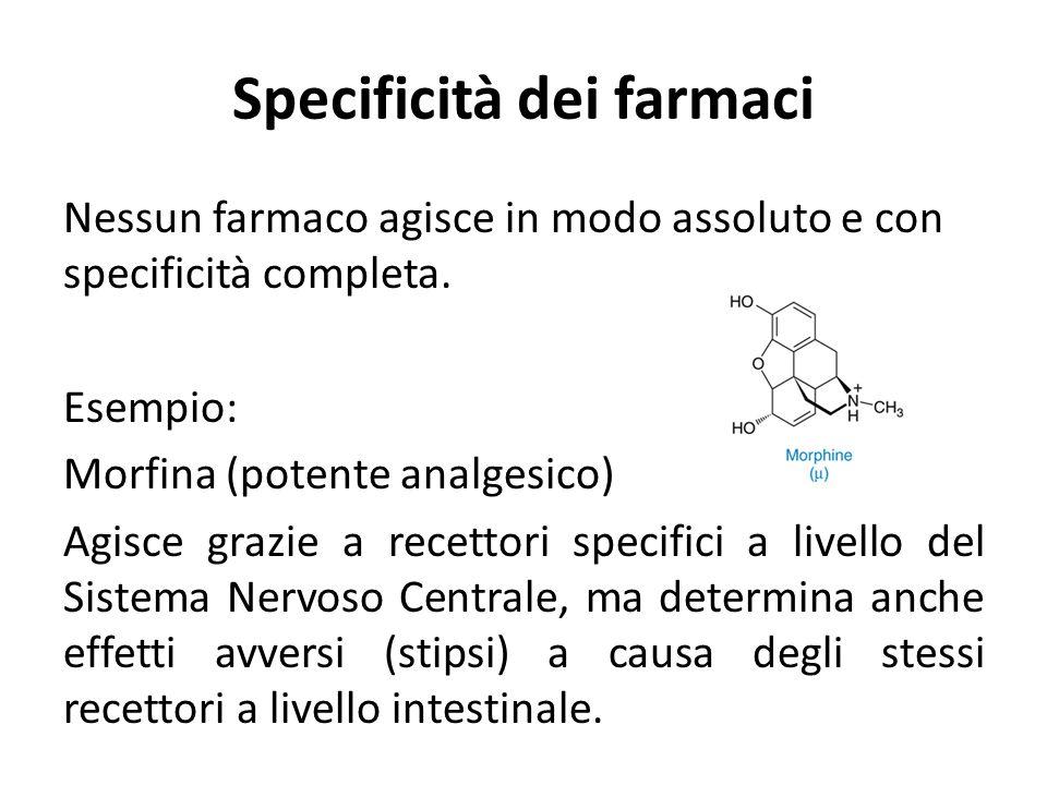 Specificità dei farmaci Nessun farmaco agisce in modo assoluto e con specificità completa. Esempio: Morfina (potente analgesico) Agisce grazie a recet