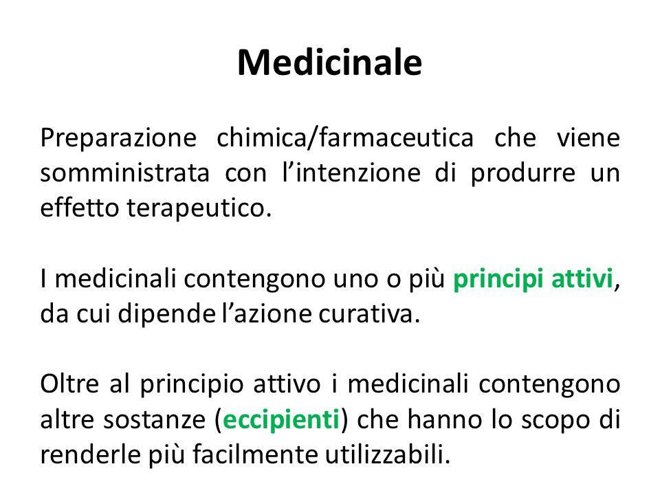 Medicinale Preparazione chimica/farmaceutica che viene somministrata con l'intenzione di produrre un effetto terapeutico. I medicinali contengono uno