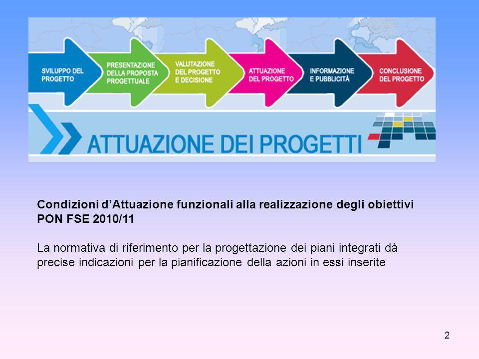 2 Condizioni d'Attuazione funzionali alla realizzazione degli obiettivi PON FSE 2010/11 La normativa di riferimento per la progettazione dei piani integrati dà precise indicazioni per la pianificazione della azioni in essi inserite