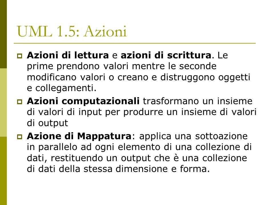 UML 1.5: Azioni  Azioni di lettura e azioni di scrittura.