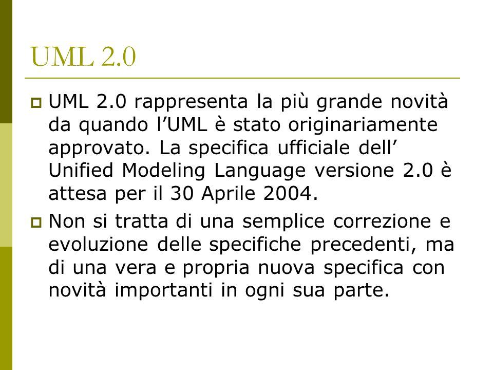 UML 2.0  UML 2.0 rappresenta la più grande novità da quando l'UML è stato originariamente approvato.