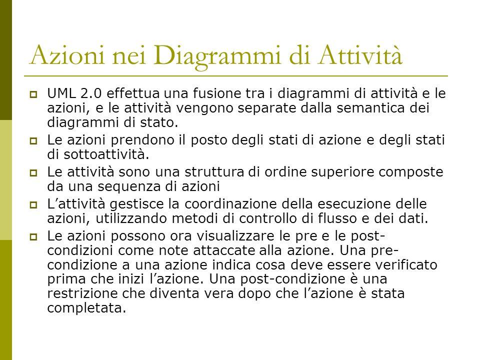 Azioni nei Diagrammi di Attività  UML 2.0 effettua una fusione tra i diagrammi di attività e le azioni, e le attività vengono separate dalla semantica dei diagrammi di stato.
