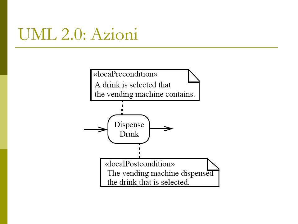 UML 2.0: Azioni