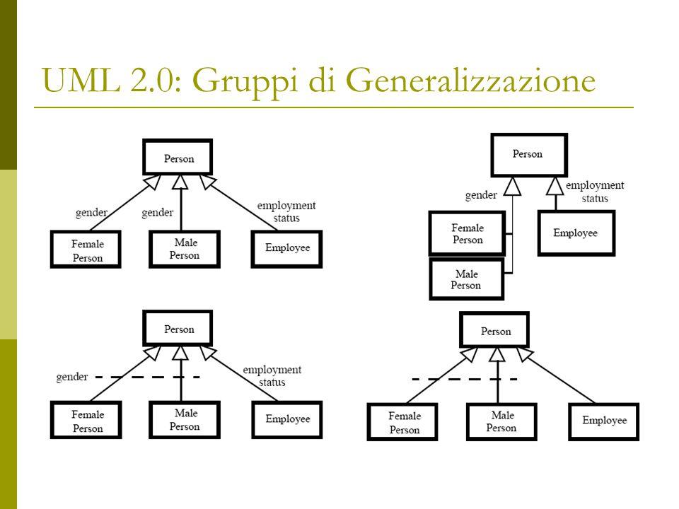 UML 2.0: Gruppi di Generalizzazione