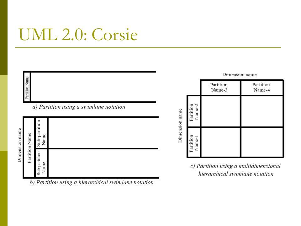UML 2.0: Corsie
