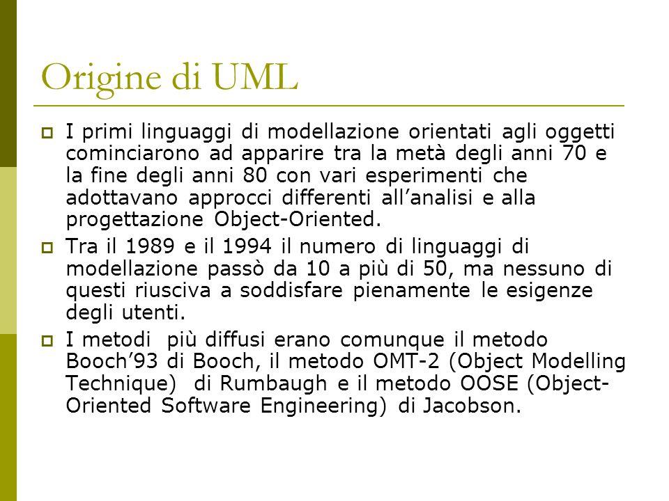 Origine di UML  I primi linguaggi di modellazione orientati agli oggetti cominciarono ad apparire tra la metà degli anni 70 e la fine degli anni 80 con vari esperimenti che adottavano approcci differenti all'analisi e alla progettazione Object-Oriented.