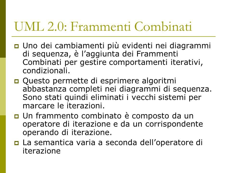 UML 2.0: Frammenti Combinati  Uno dei cambiamenti più evidenti nei diagrammi di sequenza, è l'aggiunta dei Frammenti Combinati per gestire comportamenti iterativi, condizionali.