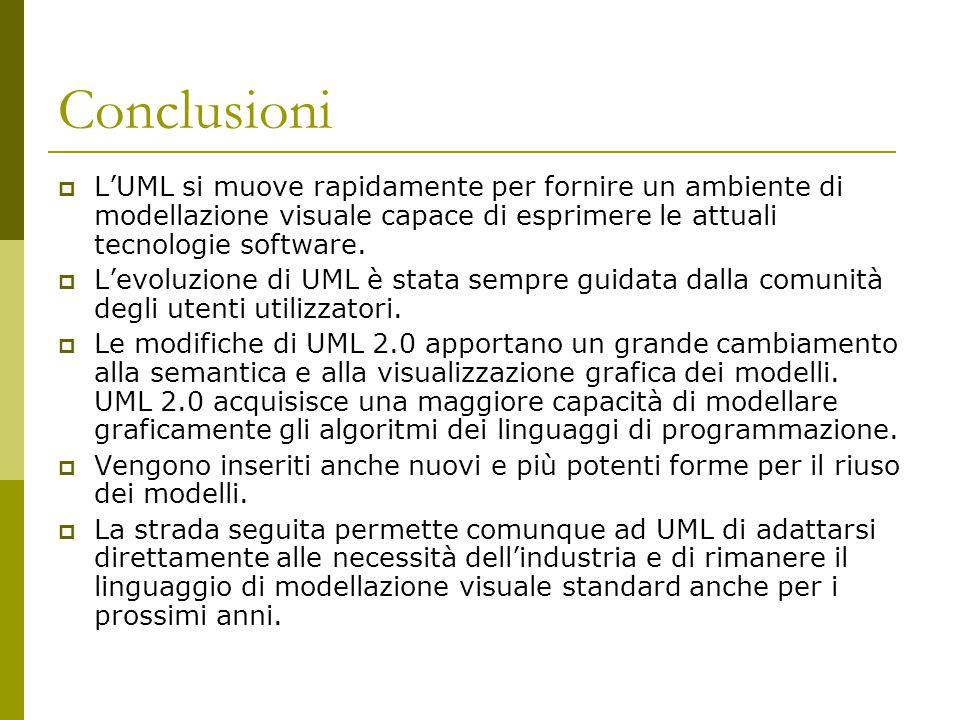 Conclusioni  L'UML si muove rapidamente per fornire un ambiente di modellazione visuale capace di esprimere le attuali tecnologie software.