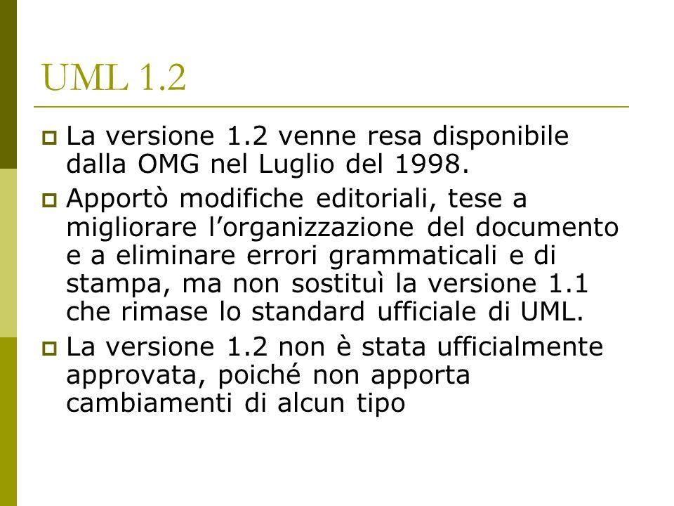 UML 1.2  La versione 1.2 venne resa disponibile dalla OMG nel Luglio del 1998.