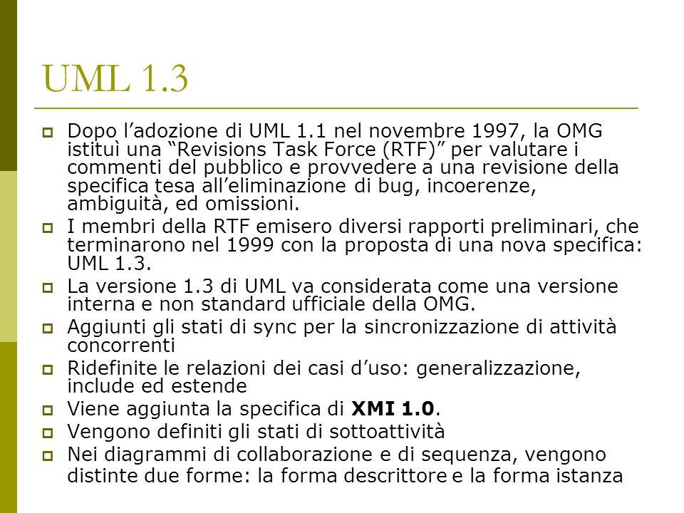UML 1.3  Dopo l'adozione di UML 1.1 nel novembre 1997, la OMG istituì una Revisions Task Force (RTF) per valutare i commenti del pubblico e provvedere a una revisione della specifica tesa all'eliminazione di bug, incoerenze, ambiguità, ed omissioni.