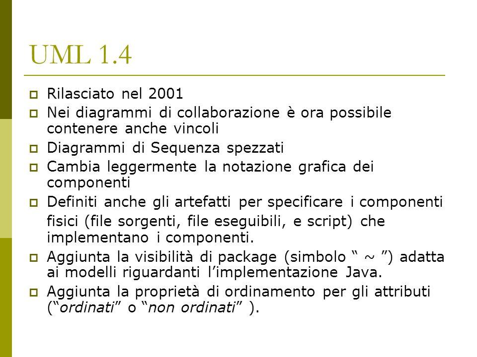 UML 1.4  Rilasciato nel 2001  Nei diagrammi di collaborazione è ora possibile contenere anche vincoli  Diagrammi di Sequenza spezzati  Cambia leggermente la notazione grafica dei componenti  Definiti anche gli artefatti per specificare i componenti fisici (file sorgenti, file eseguibili, e script) che implementano i componenti.