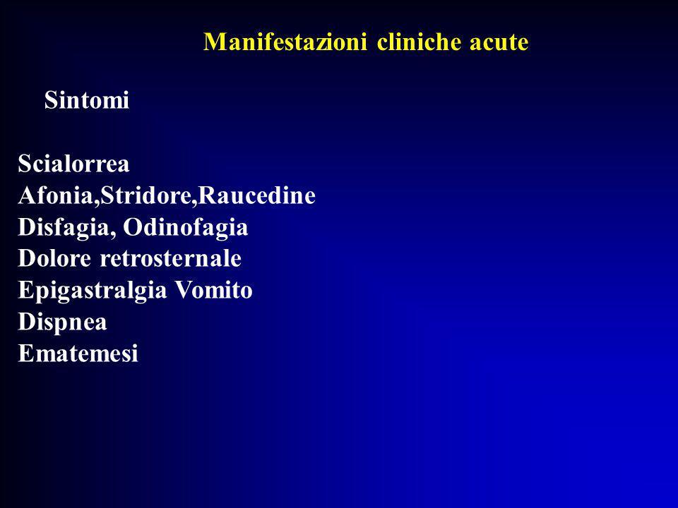 Manifestazioni cliniche acute Sintomi Scialorrea Afonia,Stridore,Raucedine Disfagia, Odinofagia Dolore retrosternale Epigastralgia Vomito Dispnea Emat