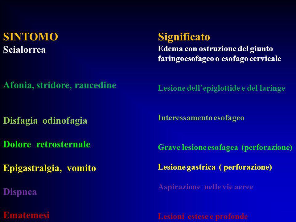 SINTOMO Scialorrea Afonia, stridore, raucedine Disfagia odinofagia Dolore retrosternale Epigastralgia, vomito Dispnea Ematemesi Significato Edema con