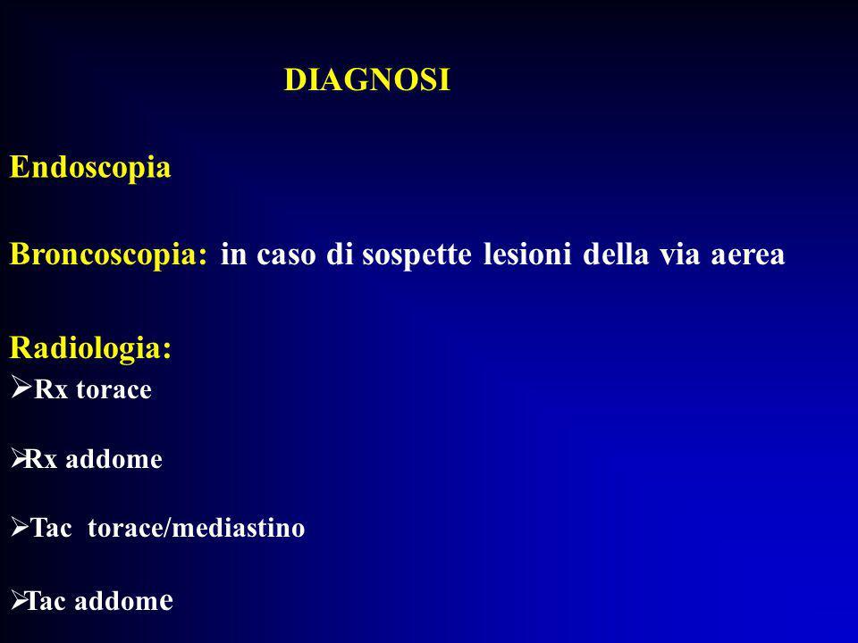 DIAGNOSI Endoscopia Broncoscopia: in caso di sospette lesioni della via aerea Radiologia:  Rx torace  Rx addome  Tac torace/mediastino  Tac addom