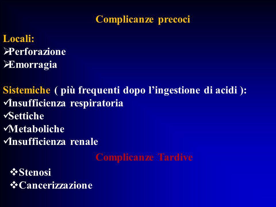 Complicanze precoci Locali:  Perforazione  Emorragia Sistemiche ( più frequenti dopo l'ingestione di acidi ): Insufficienza respiratoria Settiche Me