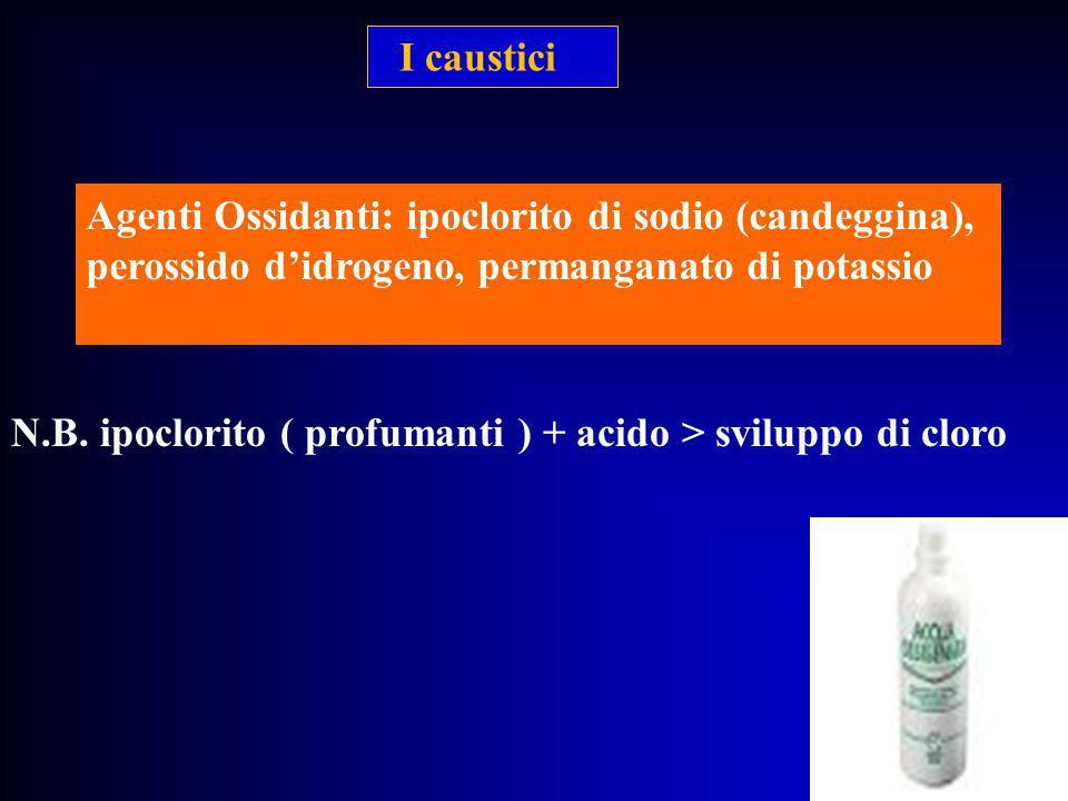 I caustici Agenti Ossidanti: ipoclorito di sodio (candeggina), perossido d'idrogeno, permanganato di potassio N.B. ipoclorito ( profumanti ) + acido >