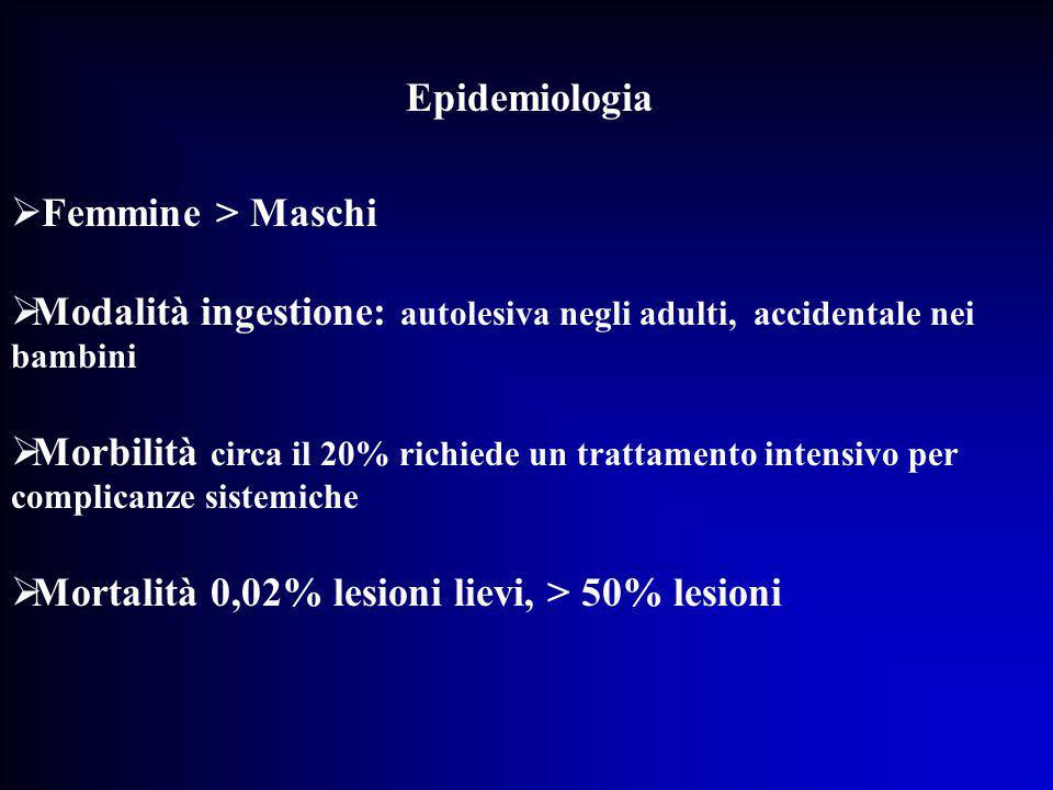 Epidemiologia  Femmine > Maschi  Modalità ingestione: autolesiva negli adulti, accidentale nei bambini  Morbilità circa il 20% richiede un trattame