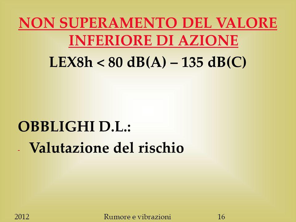 NON SUPERAMENTO DEL VALORE INFERIORE DI AZIONE LEX8h < 80 dB(A) – 135 dB(C) OBBLIGHI D.L.: - Valutazione del rischio 2012Rumore e vibrazioni16