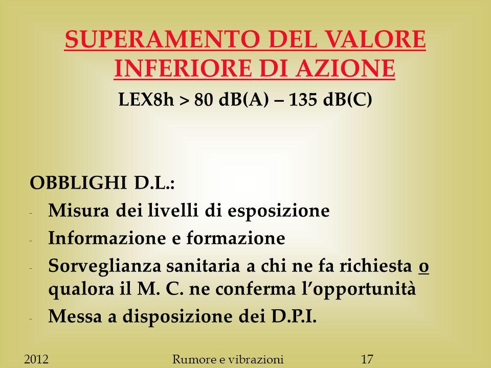 SUPERAMENTO DEL VALORE INFERIORE DI AZIONE LEX8h > 80 dB(A) – 135 dB(C) OBBLIGHI D.L.: - Misura dei livelli di esposizione - Informazione e formazione - Sorveglianza sanitaria a chi ne fa richiesta o qualora il M.