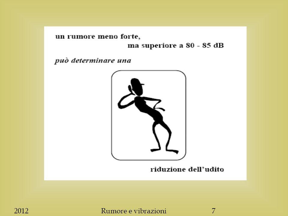 Metodo SNR L'Aeq = LCeq - SNR ES.