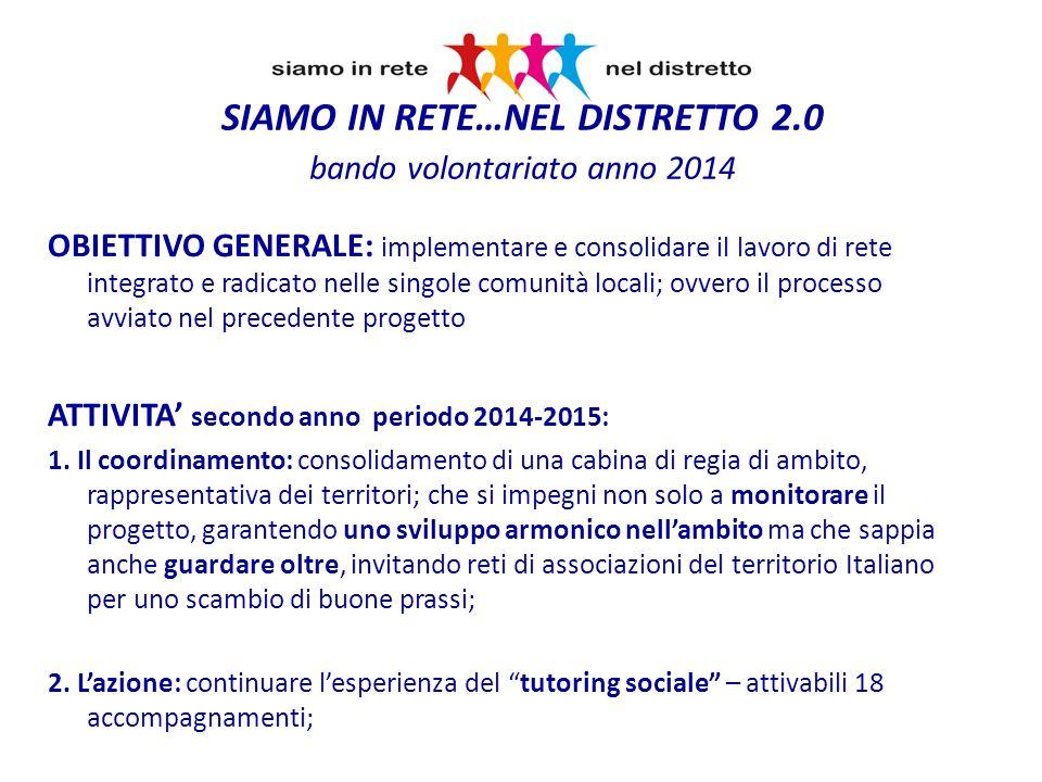 SIAMO IN RETE…NEL DISTRETTO 2.0 bando volontariato anno 2014 OBIETTIVO GENERALE: implementare e consolidare il lavoro di rete integrato e radicato nelle singole comunità locali; ovvero il processo avviato nel precedente progetto ATTIVITA' secondo anno periodo 2014-2015: 1.