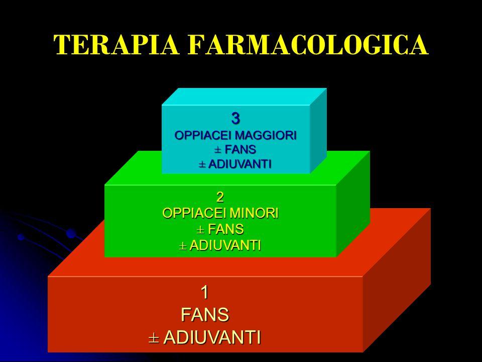 TERAPIA FARMACOLOGICA 1FANS ± ADIUVANTI 2 OPPIACEI MINORI ± FANS ± ADIUVANTI 3 OPPIACEI MAGGIORI ± FANS ± ADIUVANTI
