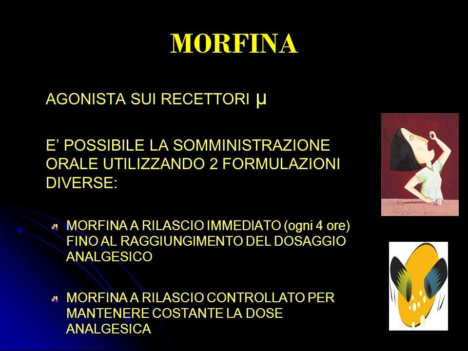 MORFINA AGONISTA SUI RECETTORI μ E' POSSIBILE LA SOMMINISTRAZIONE ORALE UTILIZZANDO 2 FORMULAZIONI DIVERSE: MORFINA A RILASCIO IMMEDIATO (ogni 4 ore) FINO AL RAGGIUNGIMENTO DEL DOSAGGIO ANALGESICO MORFINA A RILASCIO CONTROLLATO PER MANTENERE COSTANTE LA DOSE ANALGESICA