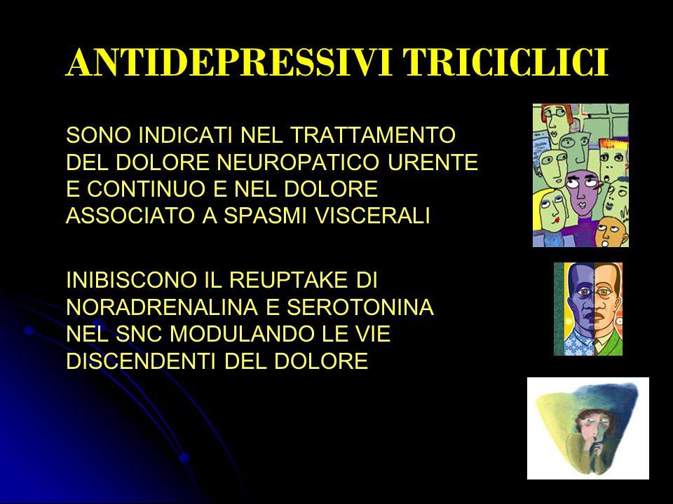 ANTIDEPRESSIVI TRICICLICI SONO INDICATI NEL TRATTAMENTO DEL DOLORE NEUROPATICO URENTE E CONTINUO E NEL DOLORE ASSOCIATO A SPASMI VISCERALI INIBISCONO