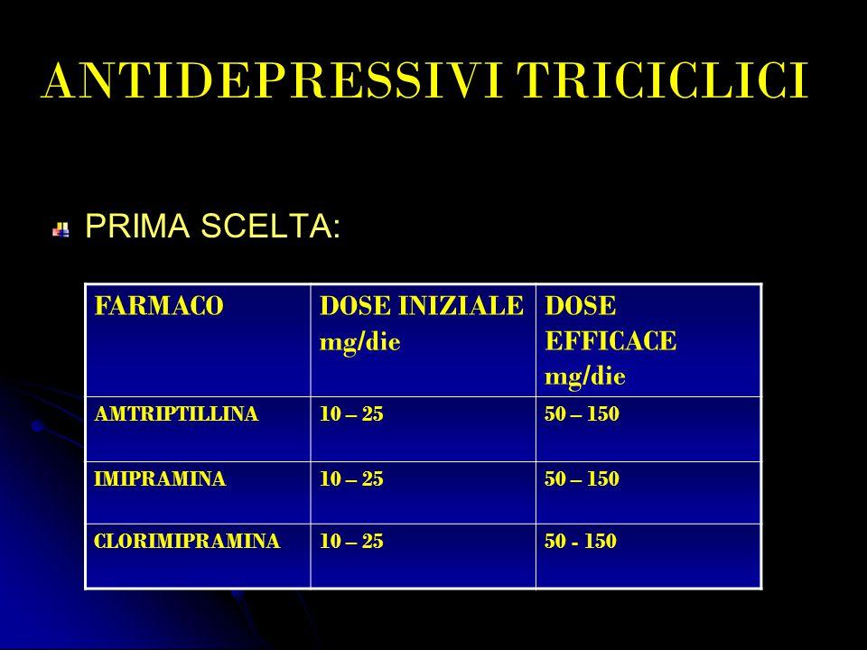 ANTIDEPRESSIVI TRICICLICI PRIMA SCELTA: FARMACODOSE INIZIALE mg/die DOSE EFFICACE mg/die AMTRIPTILLINA10 – 2550 – 150 IMIPRAMINA10 – 2550 – 150 CLORIM