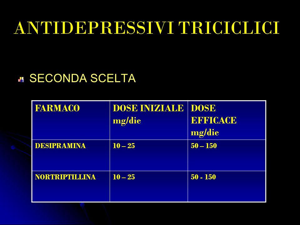 ANTIDEPRESSIVI TRICICLICI SECONDA SCELTA FARMACODOSE INIZIALE mg/die DOSE EFFICACE mg/die DESIPRAMINA10 – 2550 – 150 NORTRIPTILLINA10 – 2550 - 150